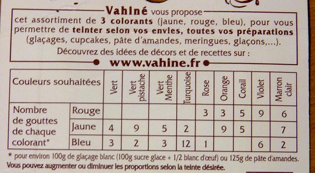 tableau - Dosage Colorant Alimentaire Liquide